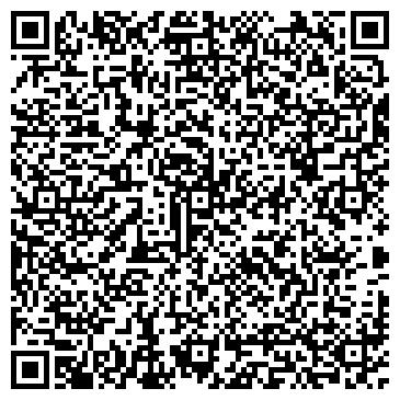 QR-код с контактной информацией организации Нефертити, ЧП