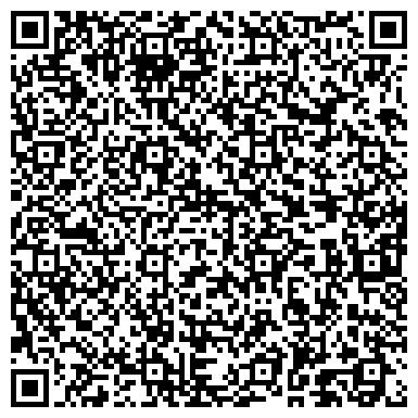 QR-код с контактной информацией организации Научно медицинский центр ноу хау мед, ООО