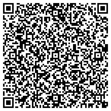 QR-код с контактной информацией организации Клиника здоровья всей семьи Добродея, ЧП
