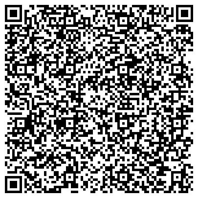 QR-код с контактной информацией организации Медицинский центр Святого Пантелеймона, ЧП