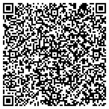 QR-код с контактной информацией организации Промышленное оборудование и технологии НТЦ ООО, (НОВОТЕСТ)
