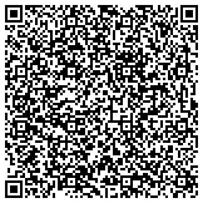 QR-код с контактной информацией организации Лечебно-оздоровительный центр Очаковских, компания