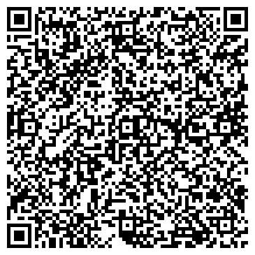 QR-код с контактной информацией организации Гермедтех, ООО