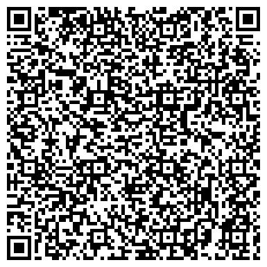 QR-код с контактной информацией организации Стелла Медика, Центр оптимального здоровья