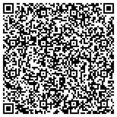QR-код с контактной информацией организации Клиника ЭКО профессора Феськова А. М.