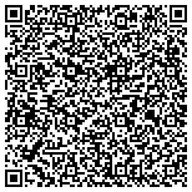 QR-код с контактной информацией организации Медицинский Центр Здоровья, ООО