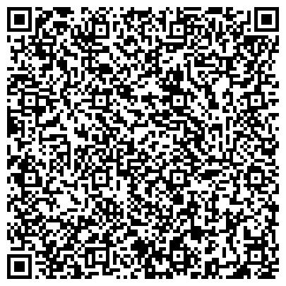 QR-код с контактной информацией организации Медицинский центр Сана, ЧП (Астанина)