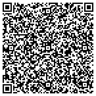 QR-код с контактной информацией организации МЦ Надежда чистотел, ЧП