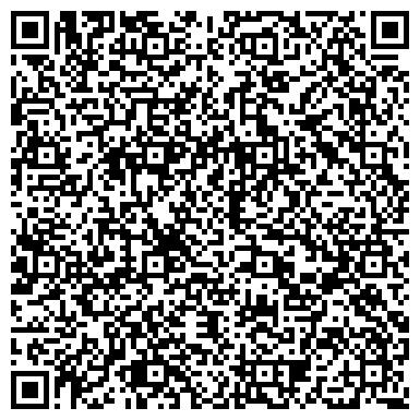 QR-код с контактной информацией организации Черненко Оксана Дмитриевна, ООО