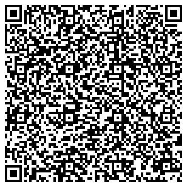 QR-код с контактной информацией организации Киевский аллергологический центр