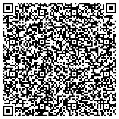 QR-код с контактной информацией организации Всеукраинский Благотворительный Фонд АВРОРА