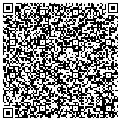QR-код с контактной информацией организации Центр кинезитерапии доктора Бубновского на Левобережной, ООО
