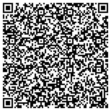 QR-код с контактной информацией организации Киевский медицинский Центр доктора Бубновского, ООО