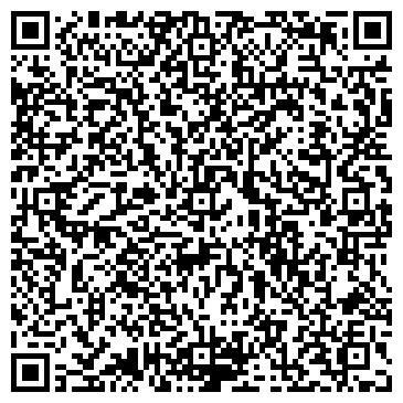 QR-код с контактной информацией организации УНЦПО Медцентр - Oстемед, ООО