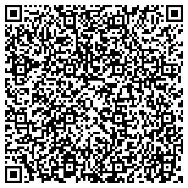QR-код с контактной информацией организации Медицинский центр Здоровье, Компания