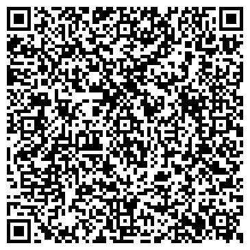 QR-код с контактной информацией организации Отдых и лечение в Швейцарии, СПД