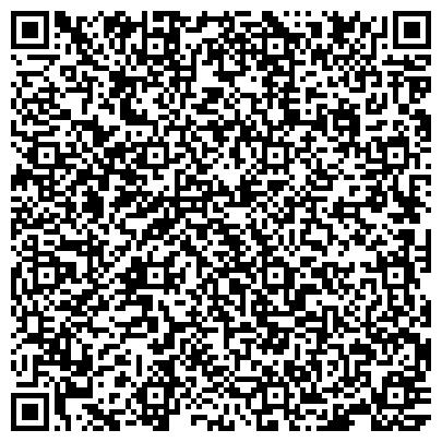 QR-код с контактной информацией организации Институт нетрадиционных методов диагностики и лечения