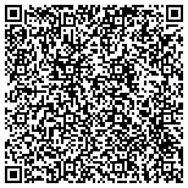 QR-код с контактной информацией организации Hands on Health, СПД