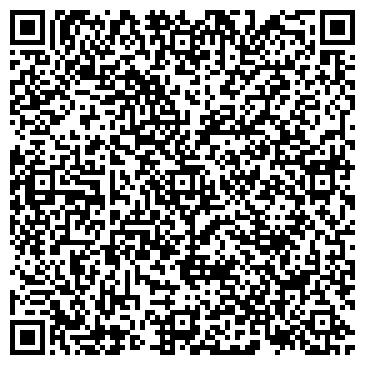 QR-код с контактной информацией организации Планета, ЧП