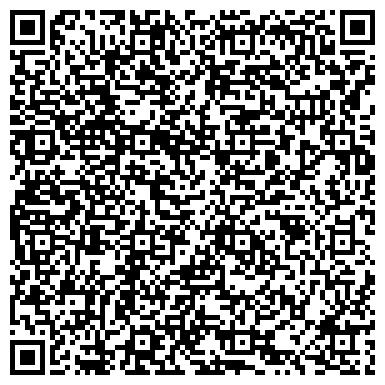 QR-код с контактной информацией организации Киевский Центр Аюрведической Медицины, ООО