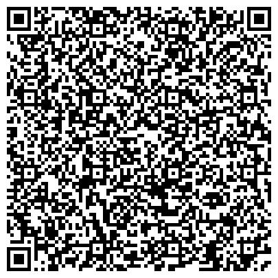 QR-код с контактной информацией организации Доктор-уролог Иванченко Александр Анатолиевич, Компания