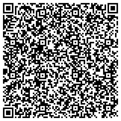 QR-код с контактной информацией организации Сияние надежды(Благотворительная организация), БФ