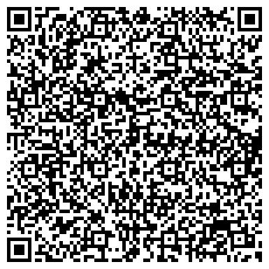 QR-код с контактной информацией организации Private Clinic Almaty (Приват Клиник Алматы), ТОО