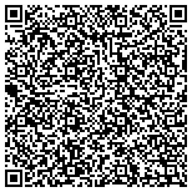 QR-код с контактной информацией организации Unicompass Trade (Уникомпас Трейд), ТОО
