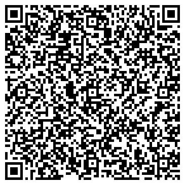 QR-код с контактной информацией организации Титанин С.Е., ИП