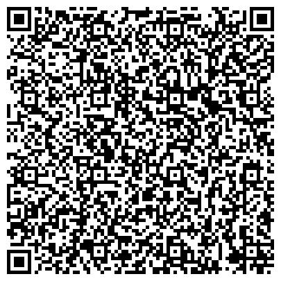 QR-код с контактной информацией организации Центр высоких медицинских технологий
