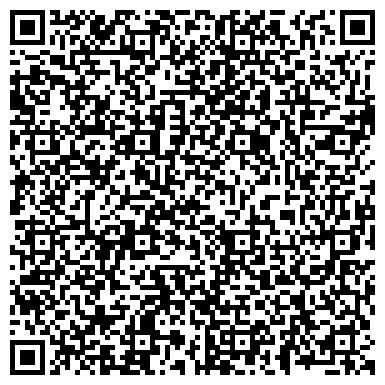 QR-код с контактной информацией организации Частная медицинская практика, ИП