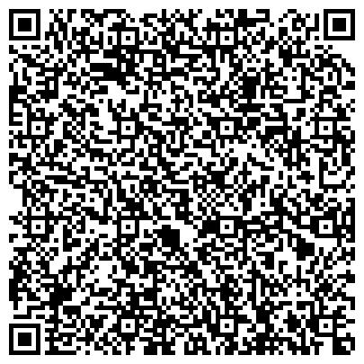 QR-код с контактной информацией организации Министерство здравоохранения Республики Казахстан, ГП