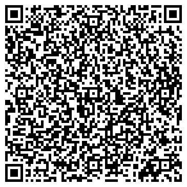 QR-код с контактной информацией организации НЦПФЗОЖ,Национальный Центр