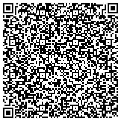QR-код с контактной информацией организации Национальный научный центр хирургии им. А.Н. Сызганова, АО