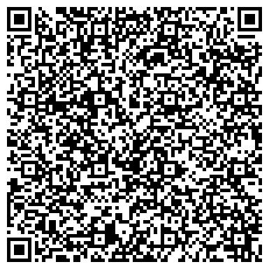 QR-код с контактной информацией организации Кочубей О.А., ИП