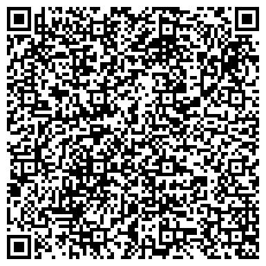 QR-код с контактной информацией организации Relax Centre NS(Релакс Центр НС), ИП