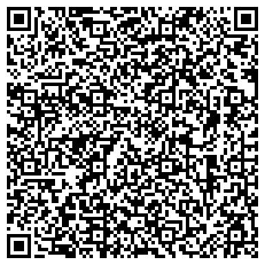 QR-код с контактной информацией организации NANO PATCH Международная компания, ИП