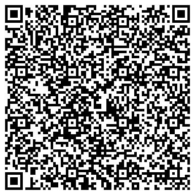 QR-код с контактной информацией организации Центр косметологии Элит, ИП