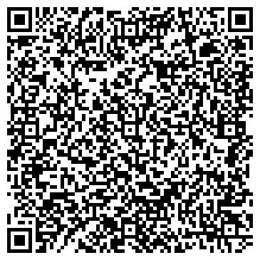 QR-код с контактной информацией организации Coolhealth