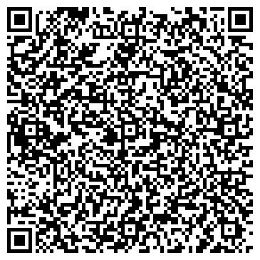 QR-код с контактной информацией организации Аптеки Запорожья, ЧАО