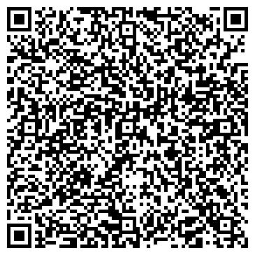 QR-код с контактной информацией организации Медикол ООО, Клиника профосмотров