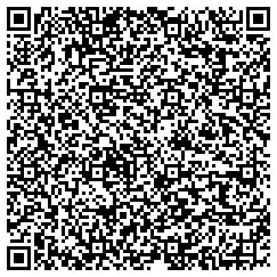 QR-код с контактной информацией организации Аптеки медицинской академии, ООО