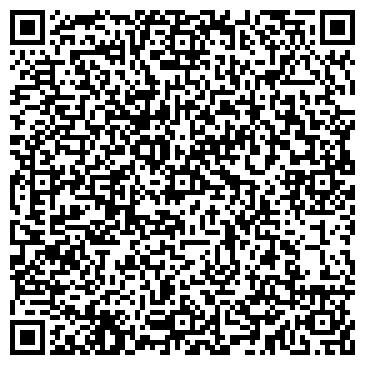 QR-код с контактной информацией организации Независимая Экспертиза, Учреждение