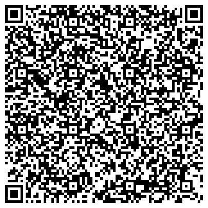 QR-код с контактной информацией организации Общество с ограниченной ответственностью nagrevateli.by - ООО Морандис Сервис