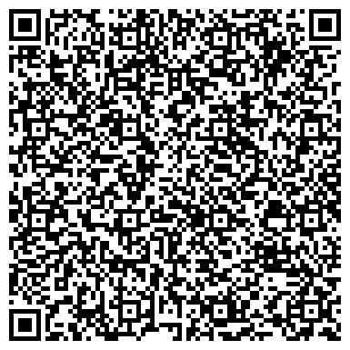 QR-код с контактной информацией организации Аренда металлоискателей и моек высокого давления Karcher