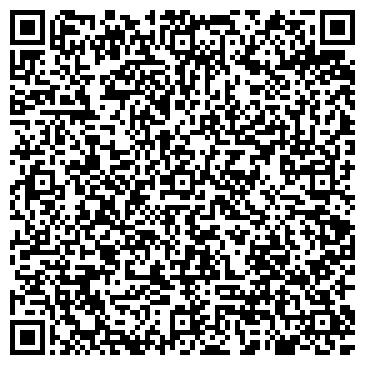 """QR-код с контактной информацией организации ООО """"Альянс Гарант Буд """""""