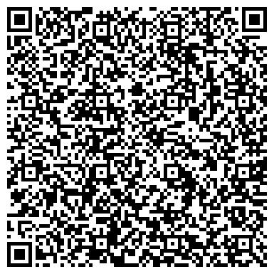 QR-код с контактной информацией организации ИП Харчевников М.Н. (Тепловизионное обследование)