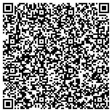 QR-код с контактной информацией организации Гацкий Ю. А., предприниматель