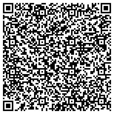 QR-код с контактной информацией организации Субъект предпринимательской деятельности Drewmaster