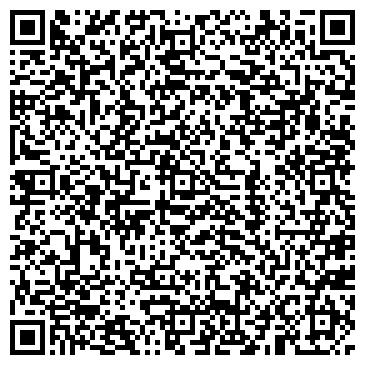 QR-код с контактной информацией организации SIA Commercial Planet